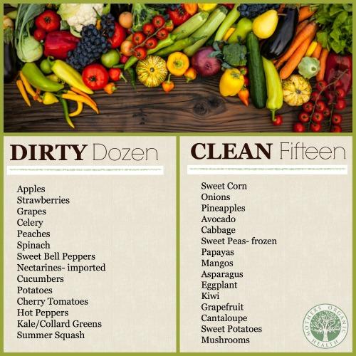 dirty-dozen-list